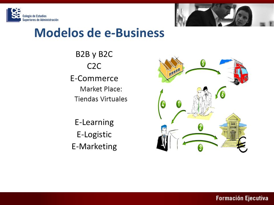 Modelos de e-Business B2B y B2C C2C E-Commerce E-Learning E-Logistic