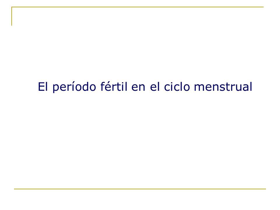 El período fértil en el ciclo menstrual