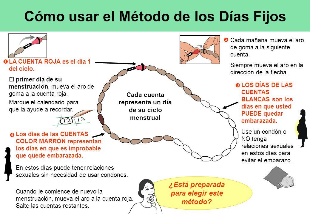 Cómo usar el Método de los Días Fijos