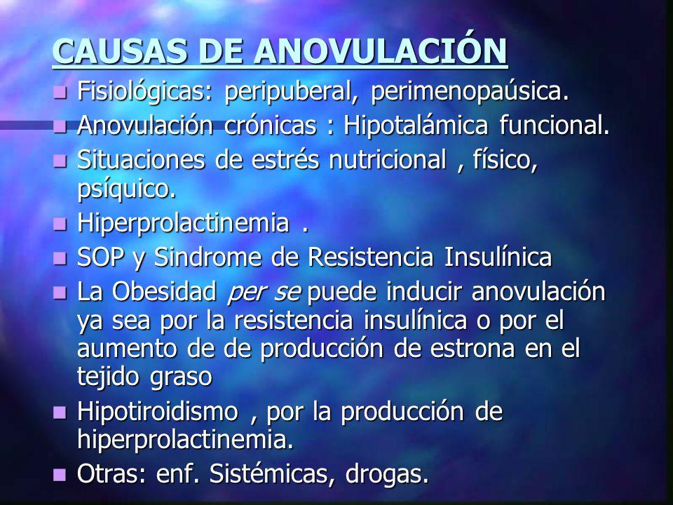 CAUSAS DE ANOVULACIÓN Fisiológicas: peripuberal, perimenopaúsica.