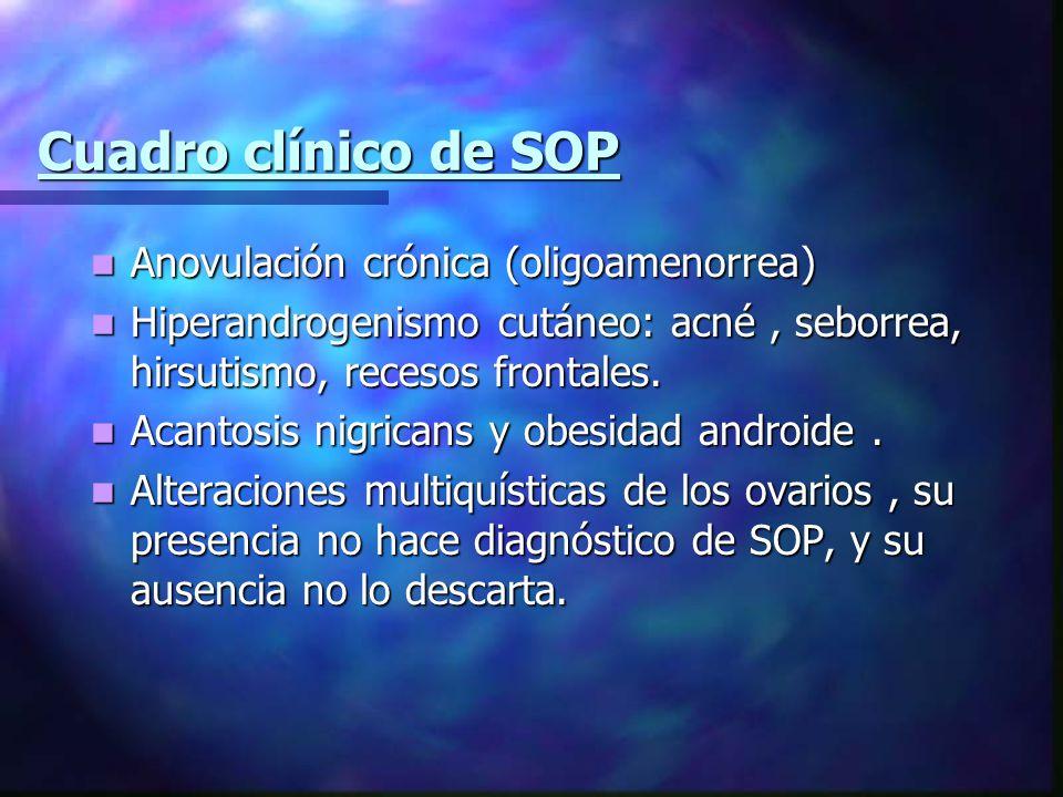 Cuadro clínico de SOP Anovulación crónica (oligoamenorrea)