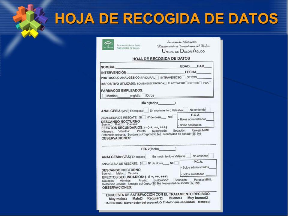 HOJA DE RECOGIDA DE DATOS