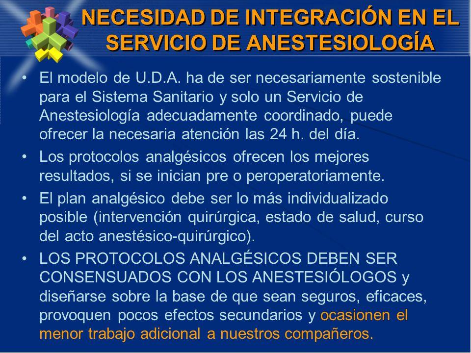 NECESIDAD DE INTEGRACIÓN EN EL SERVICIO DE ANESTESIOLOGÍA
