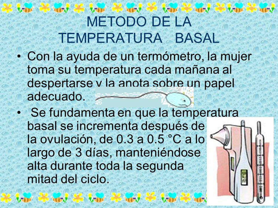 METODO DE LA TEMPERATURA BASAL