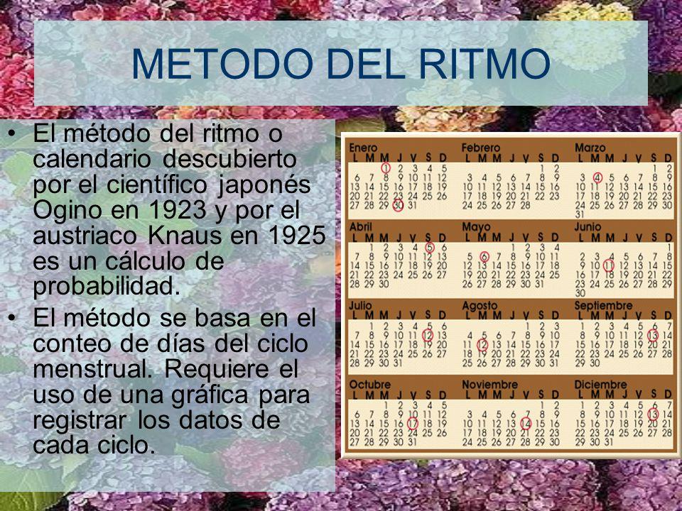 METODO DEL RITMO