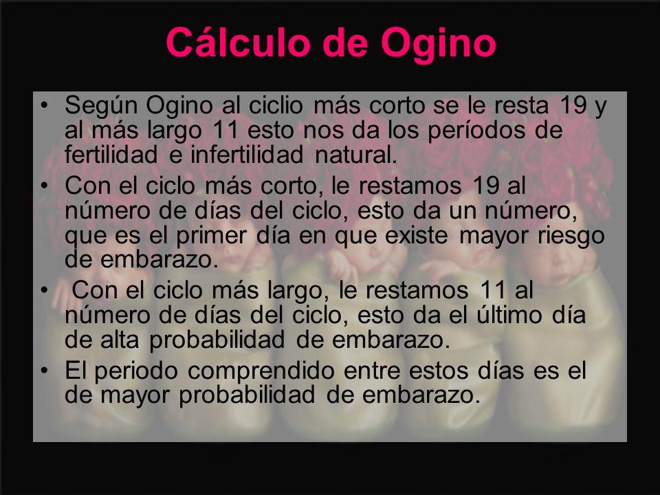 Cálculo de Ogino Según Ogino al ciclio más corto se le resta 19 y al más largo 11 esto nos da los períodos de fertilidad e infertilidad natural.