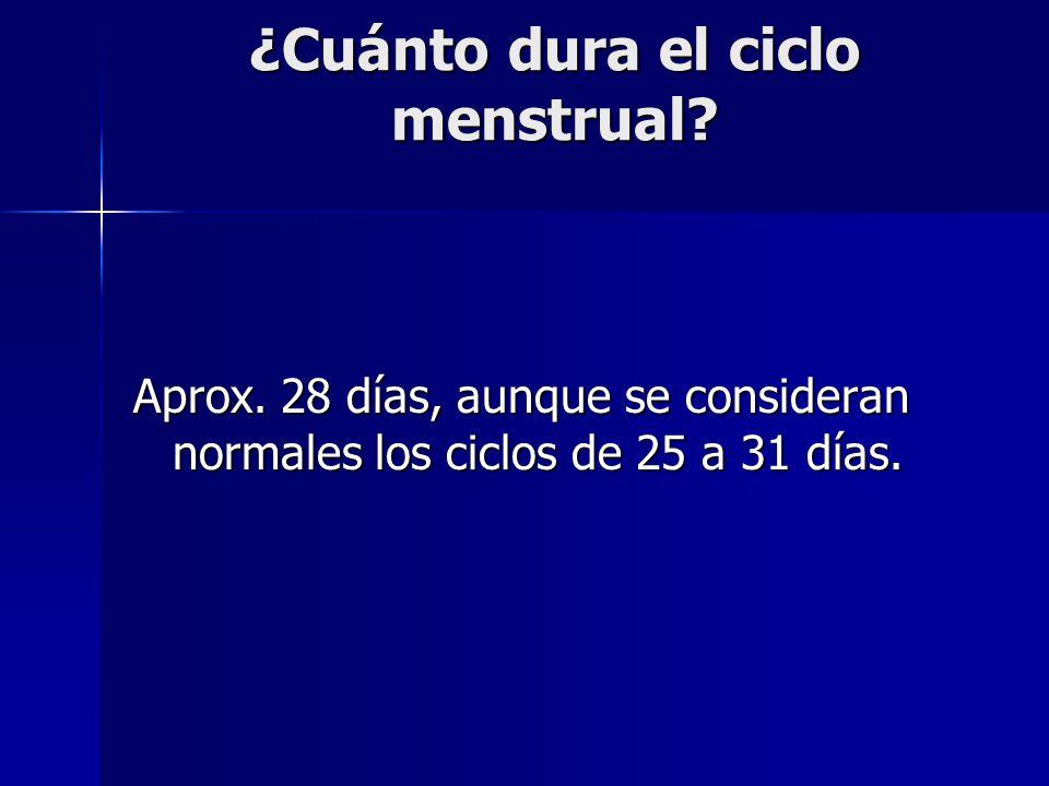 ¿Cuánto dura el ciclo menstrual