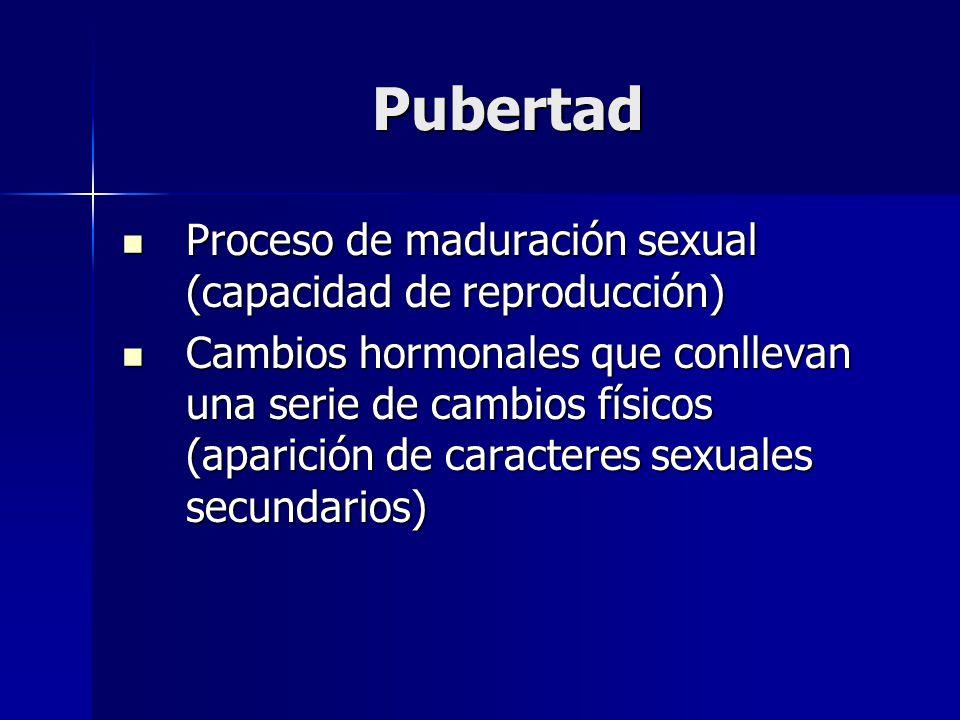 Pubertad Proceso de maduración sexual (capacidad de reproducción)