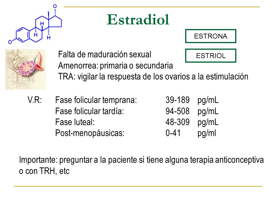 Estradiol Falta de maduración sexual Amenorrea: primaria o secundaria