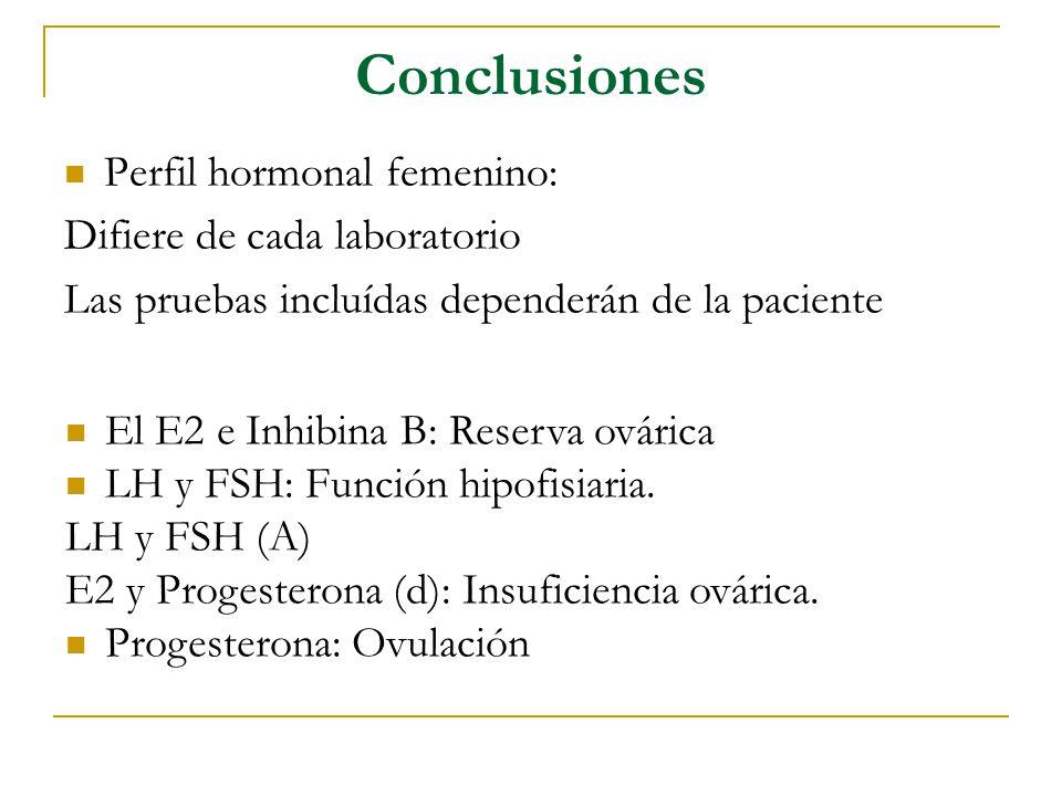 Conclusiones Perfil hormonal femenino: Difiere de cada laboratorio