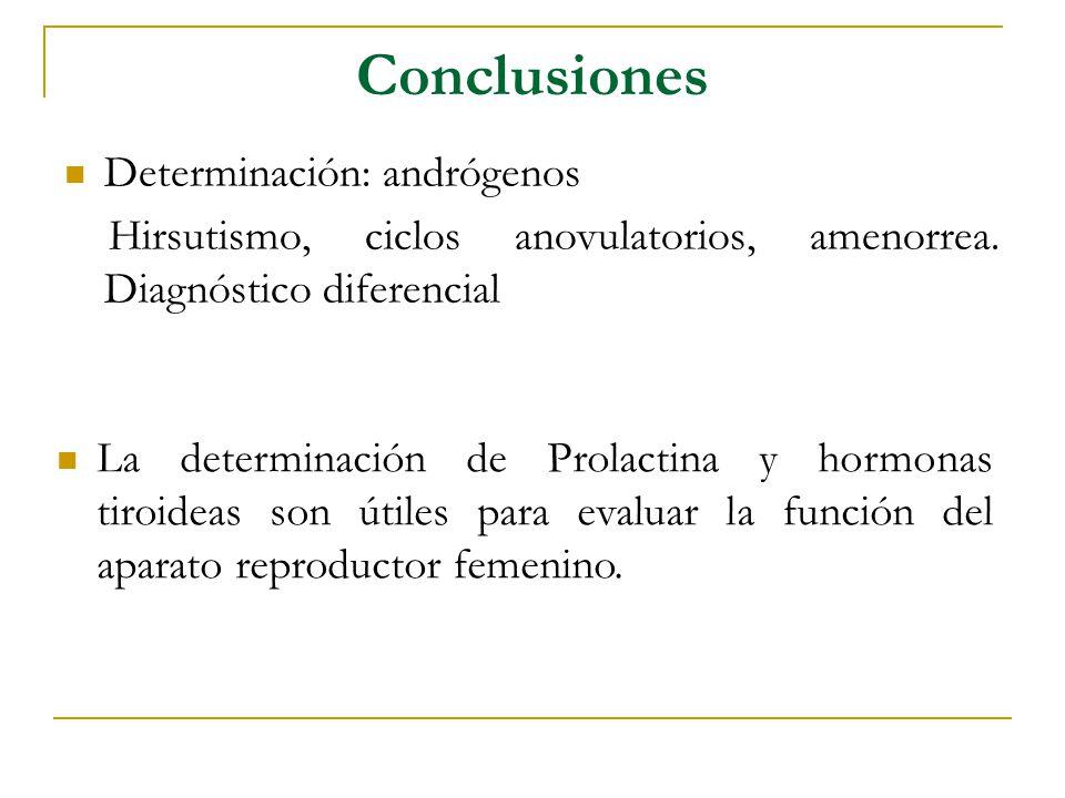 Conclusiones Determinación: andrógenos