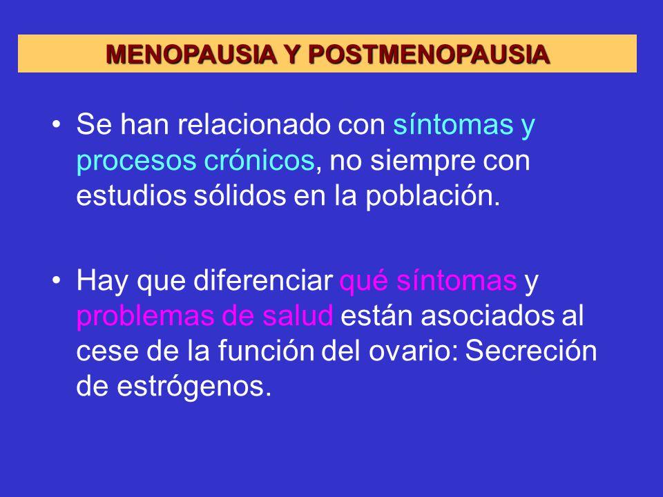 MENOPAUSIA Y POSTMENOPAUSIA