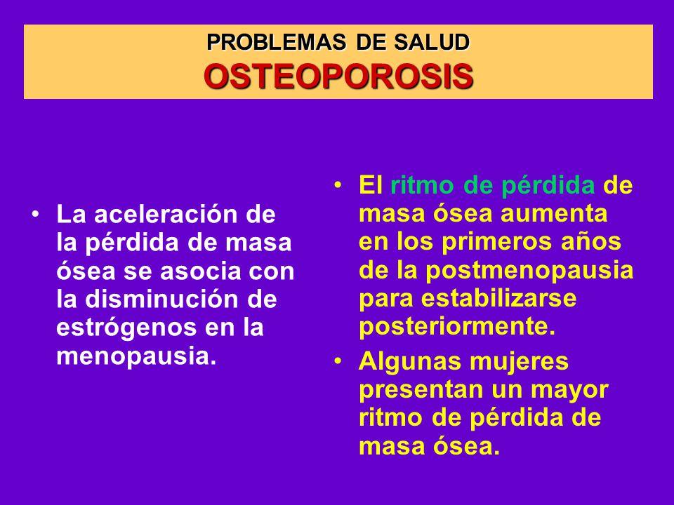 PROBLEMAS DE SALUD OSTEOPOROSIS. La aceleración de la pérdida de masa ósea se asocia con la disminución de estrógenos en la menopausia.