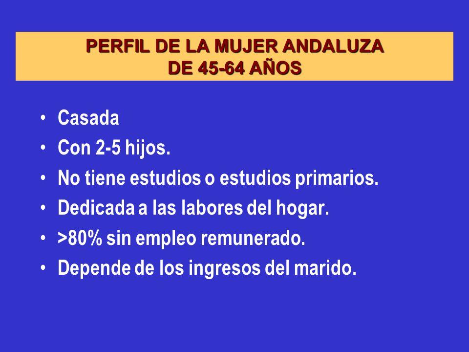 PERFIL DE LA MUJER ANDALUZA