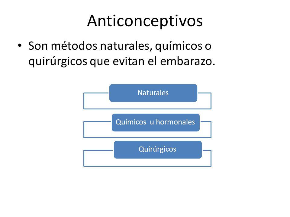 Anticonceptivos Son métodos naturales, químicos o quirúrgicos que evitan el embarazo. Naturales. Químicos u hormonales.