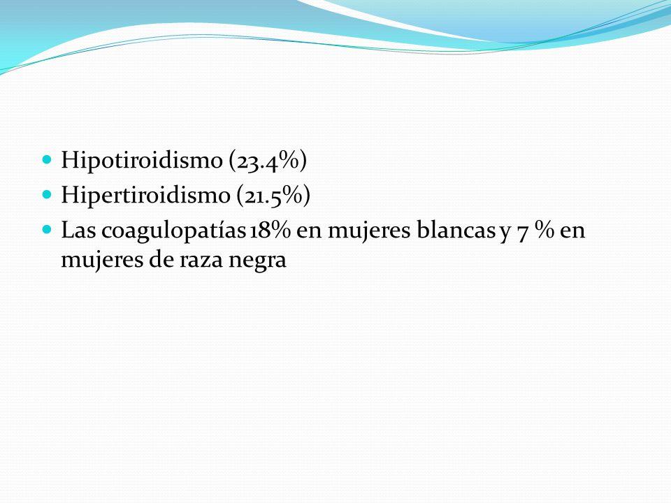 Hipotiroidismo (23.4%) Hipertiroidismo (21.5%) Las coagulopatías 18% en mujeres blancas y 7 % en mujeres de raza negra.
