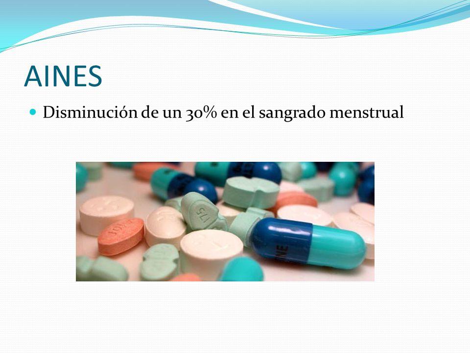 AINES Disminución de un 30% en el sangrado menstrual