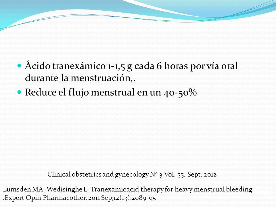 Reduce el flujo menstrual en un 40-50%