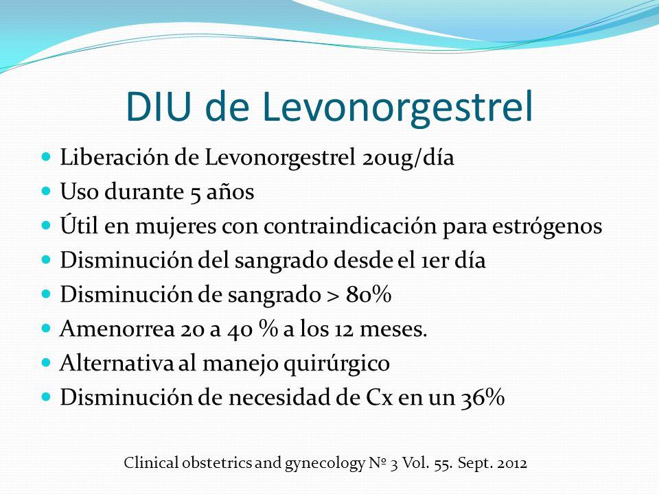 DIU de Levonorgestrel Liberación de Levonorgestrel 20ug/día