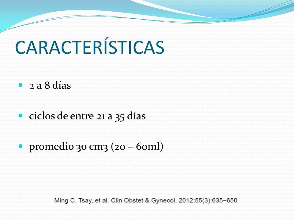 CARACTERÍSTICAS 2 a 8 días ciclos de entre 21 a 35 días
