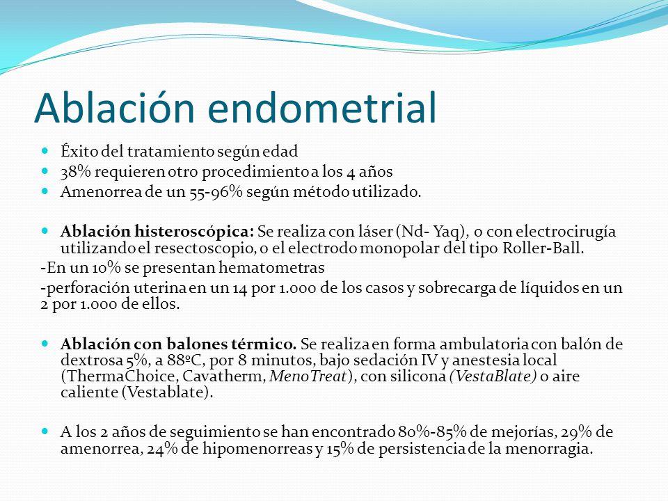 Ablación endometrial Éxito del tratamiento según edad