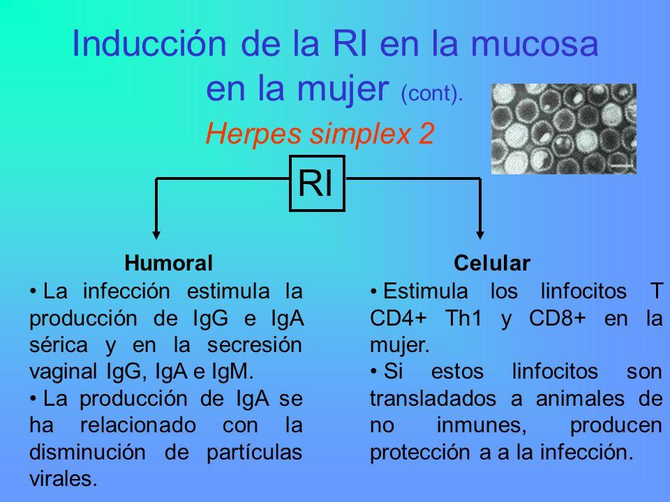Inducción de la RI en la mucosa en la mujer (cont).