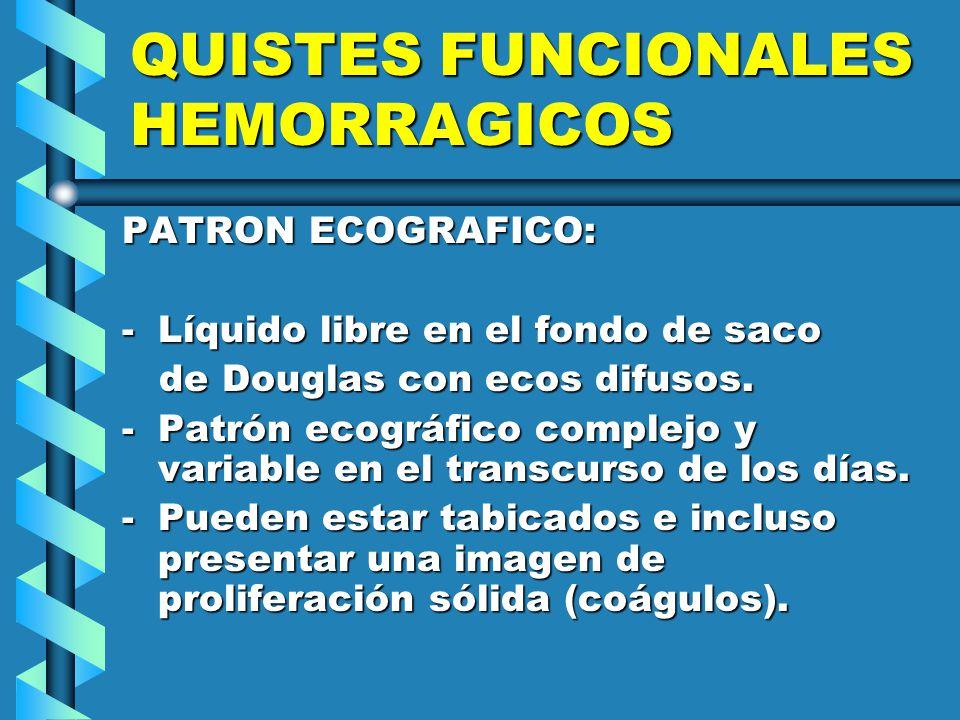 QUISTES FUNCIONALES HEMORRAGICOS