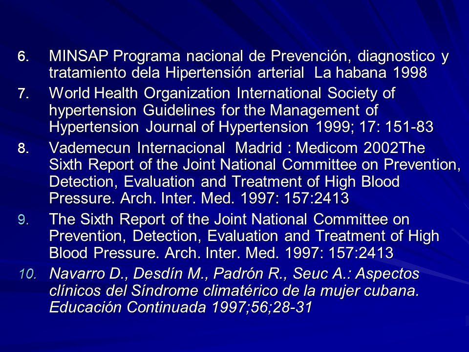 MINSAP Programa nacional de Prevención, diagnostico y tratamiento dela Hipertensión arterial La habana 1998