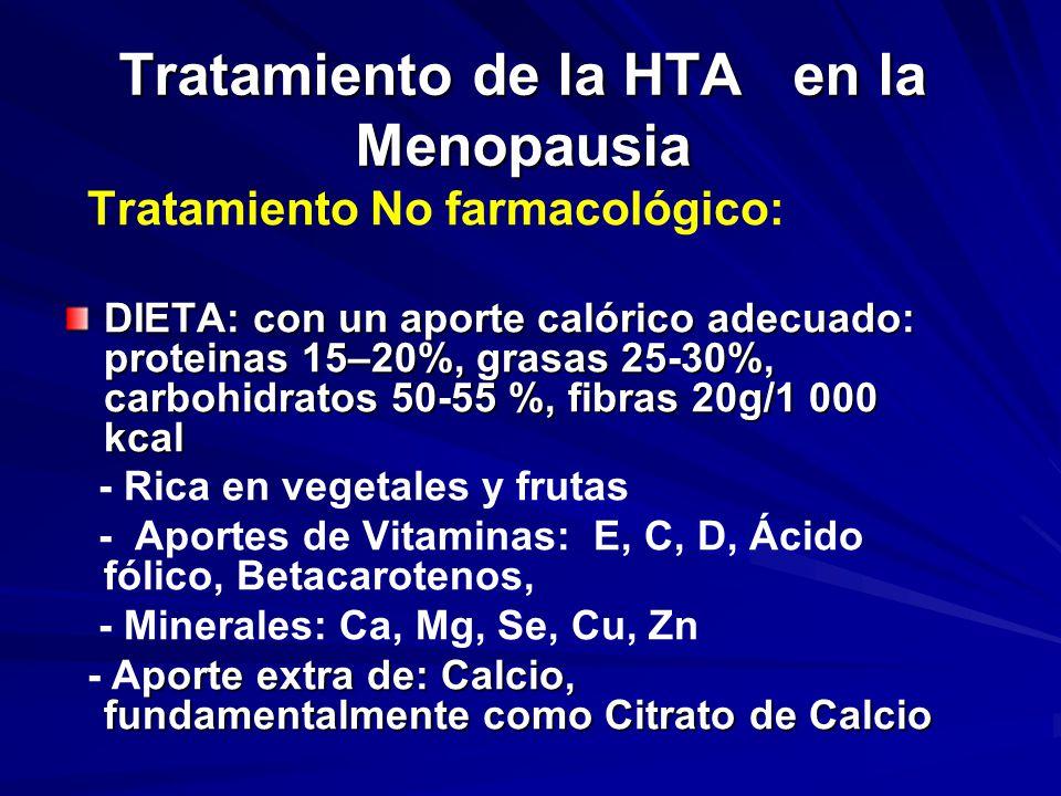Tratamiento de la HTA en la Menopausia