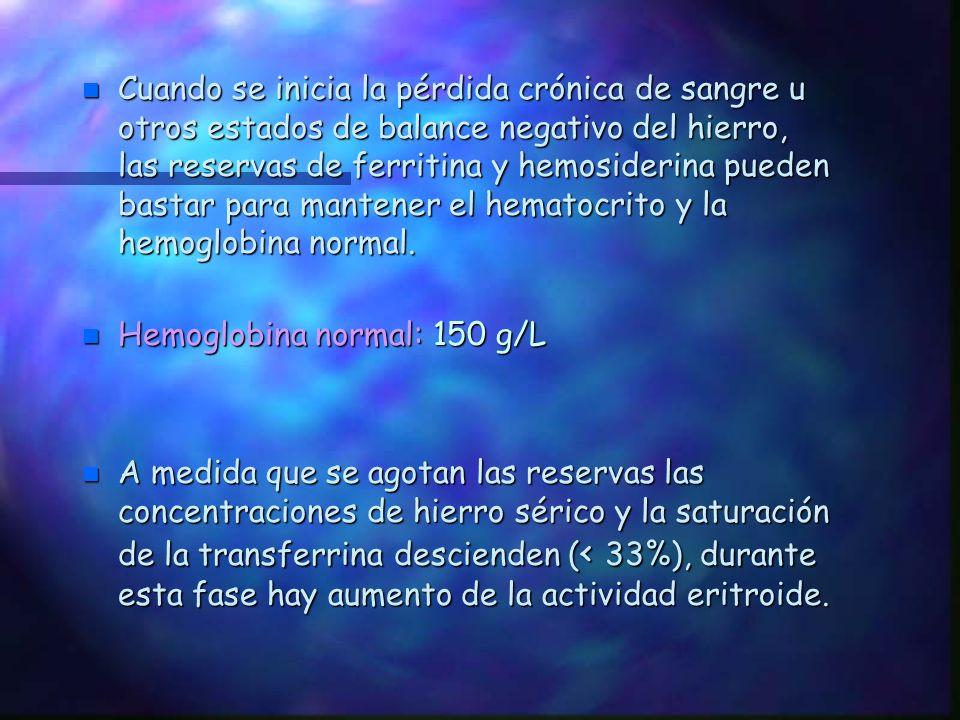 Cuando se inicia la pérdida crónica de sangre u otros estados de balance negativo del hierro, las reservas de ferritina y hemosiderina pueden bastar para mantener el hematocrito y la hemoglobina normal.