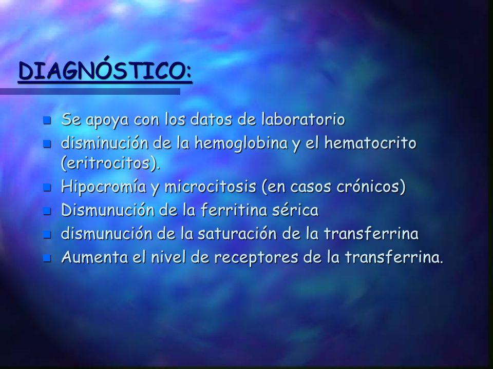 DIAGNÓSTICO: Se apoya con los datos de laboratorio