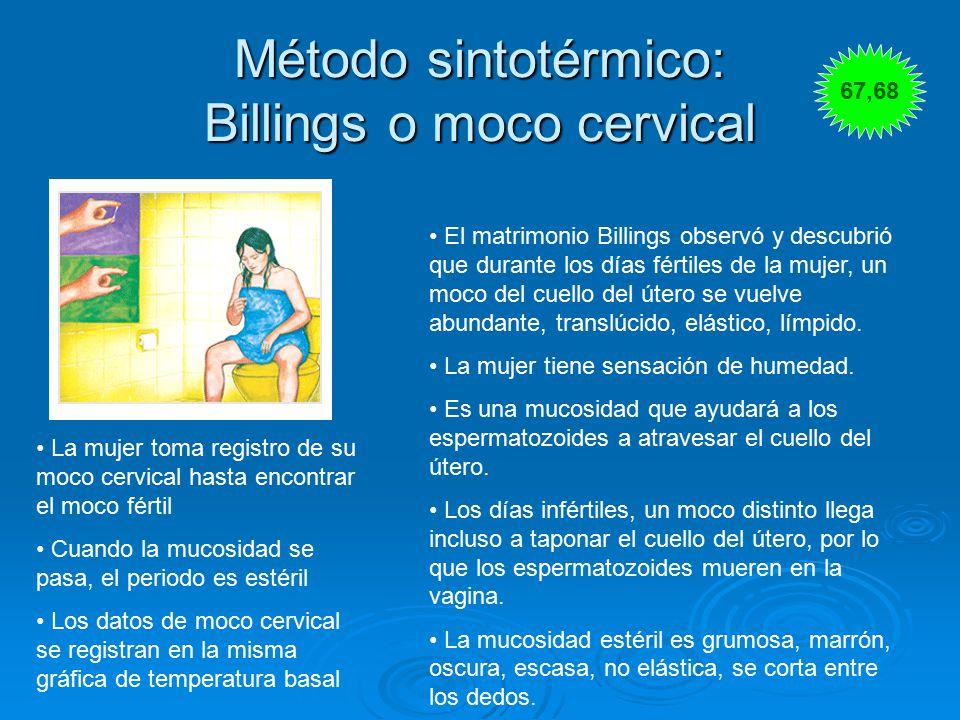 Método sintotérmico: Billings o moco cervical