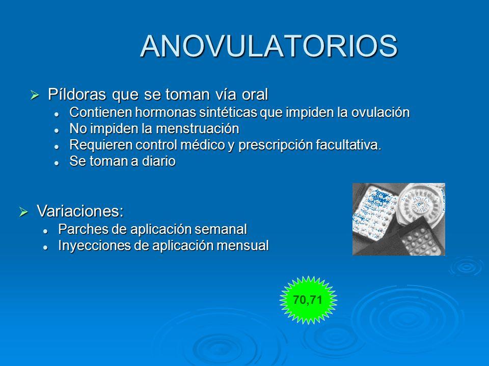 ANOVULATORIOS Píldoras que se toman vía oral Variaciones: