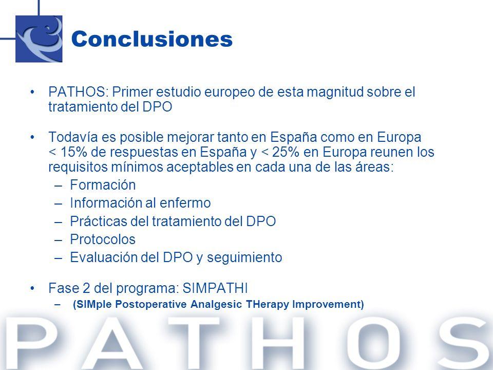 ConclusionesPATHOS: Primer estudio europeo de esta magnitud sobre el tratamiento del DPO.