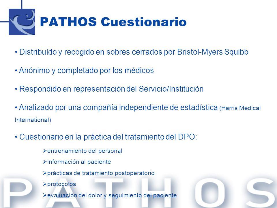 PATHOS CuestionarioDistribuído y recogido en sobres cerrados por Bristol-Myers Squibb. Anónimo y completado por los médicos.