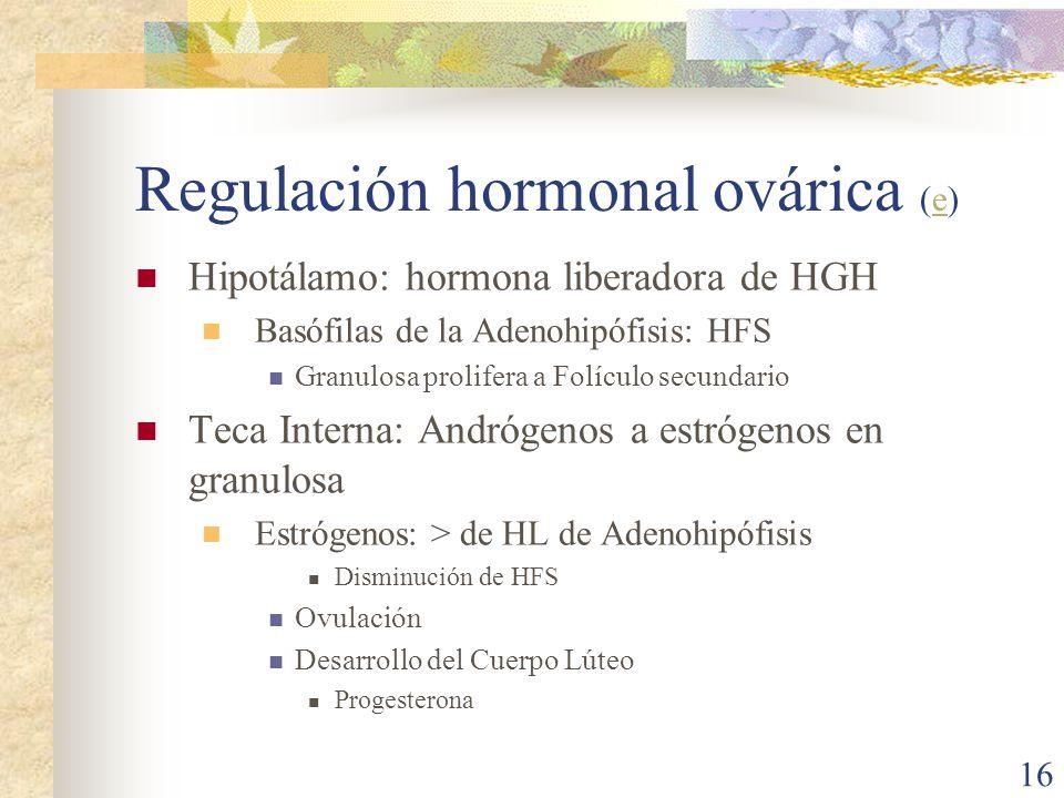Regulación hormonal ovárica (e)