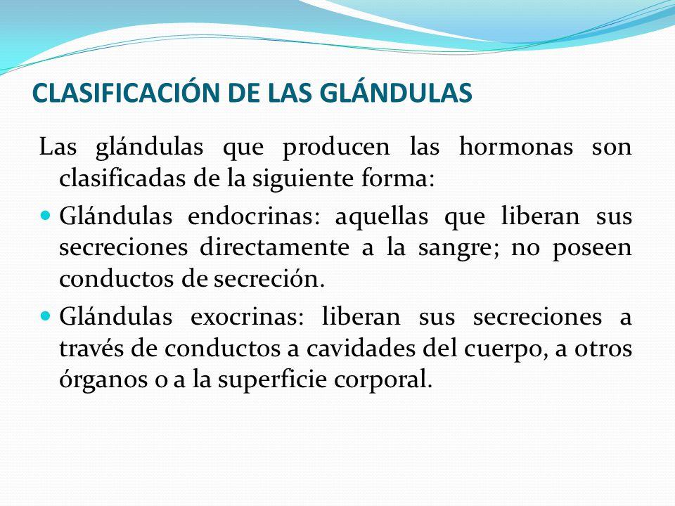 CLASIFICACIÓN DE LAS GLÁNDULAS