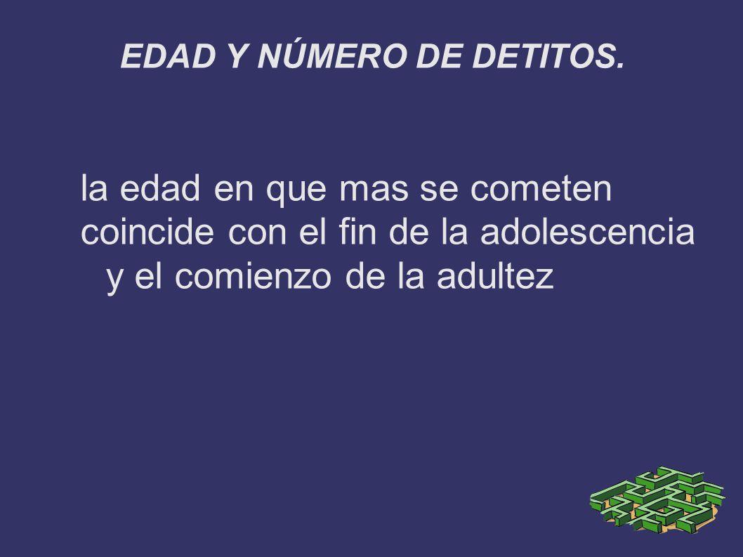 EDAD Y NÚMERO DE DETITOS.