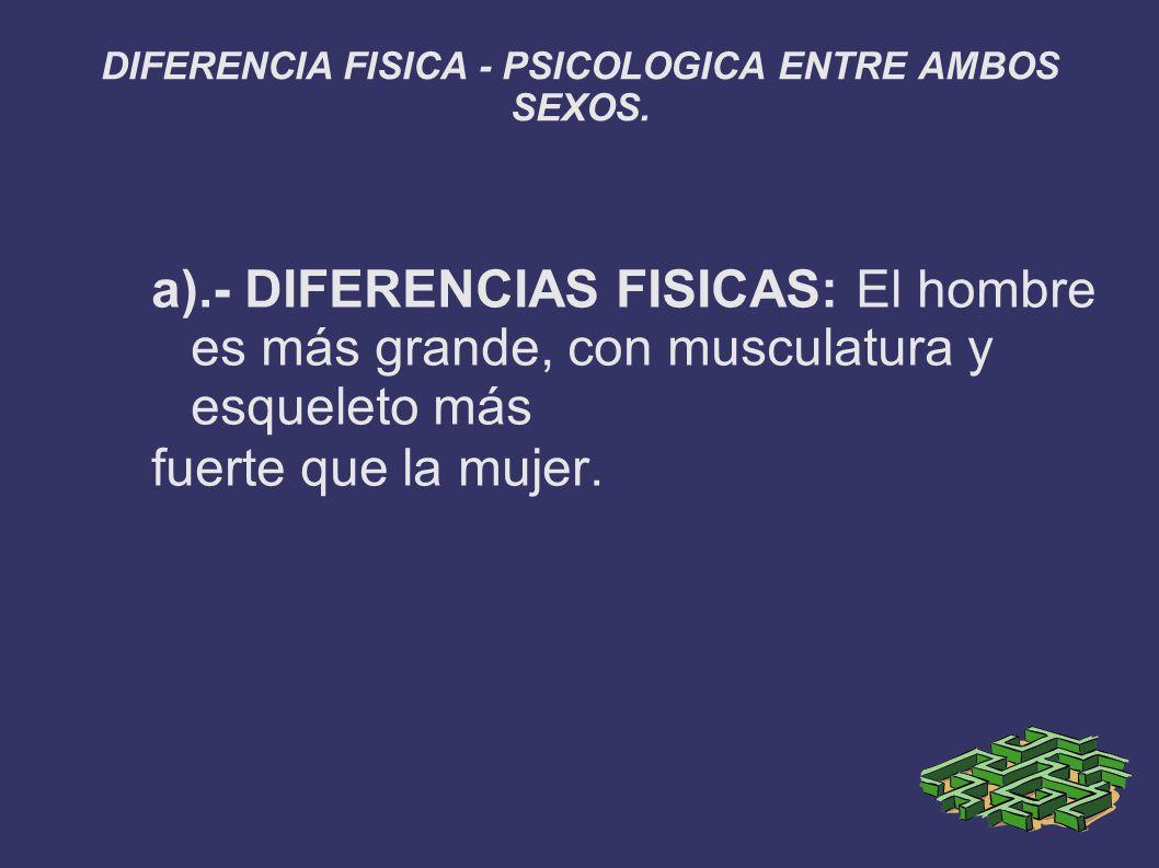 DIFERENCIA FISICA - PSICOLOGICA ENTRE AMBOS SEXOS.