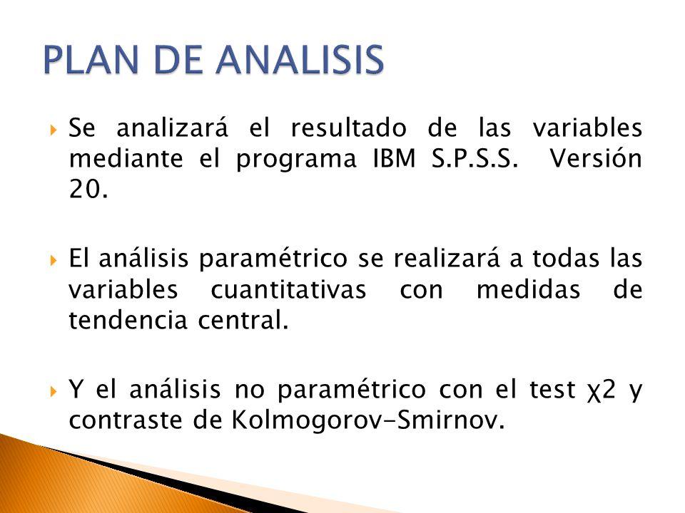 PLAN DE ANALISIS Se analizará el resultado de las variables mediante el programa IBM S.P.S.S. Versión 20.