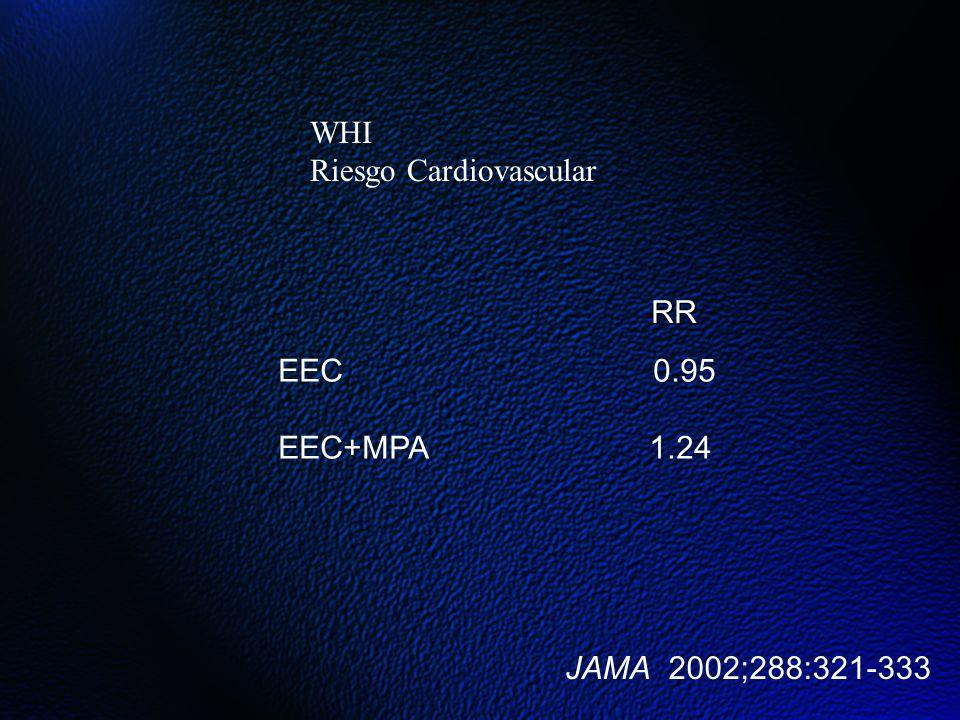 WHI Riesgo Cardiovascular. RR. EEC 0.95. EEC+MPA 1.24.