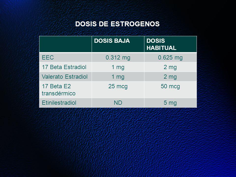 DOSIS DE ESTROGENOS DOSIS BAJA DOSIS HABITUAL EEC 0.312 mg 0.625 mg