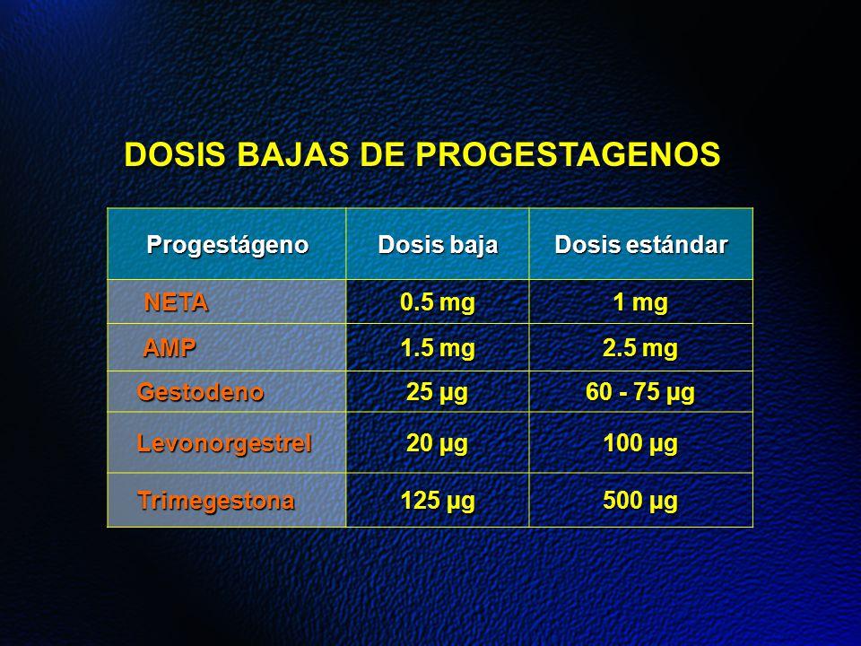 DOSIS BAJAS DE PROGESTAGENOS