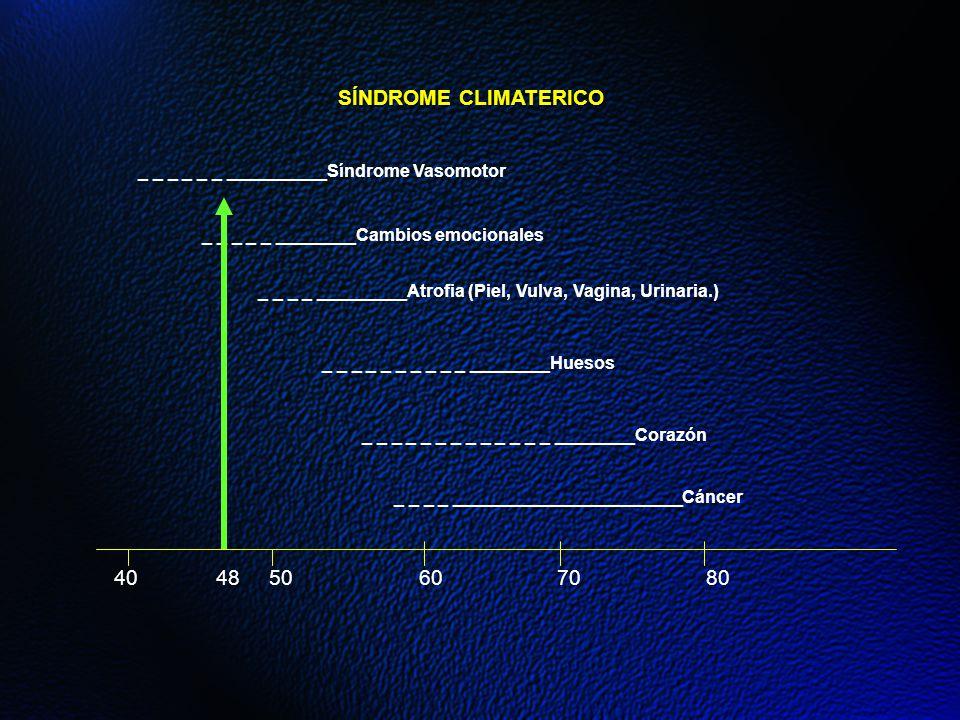 SÍNDROME CLIMATERICO _ _ _ _ _ _ __________Síndrome Vasomotor. _ _ _ _ _ ________Cambios emocionales.