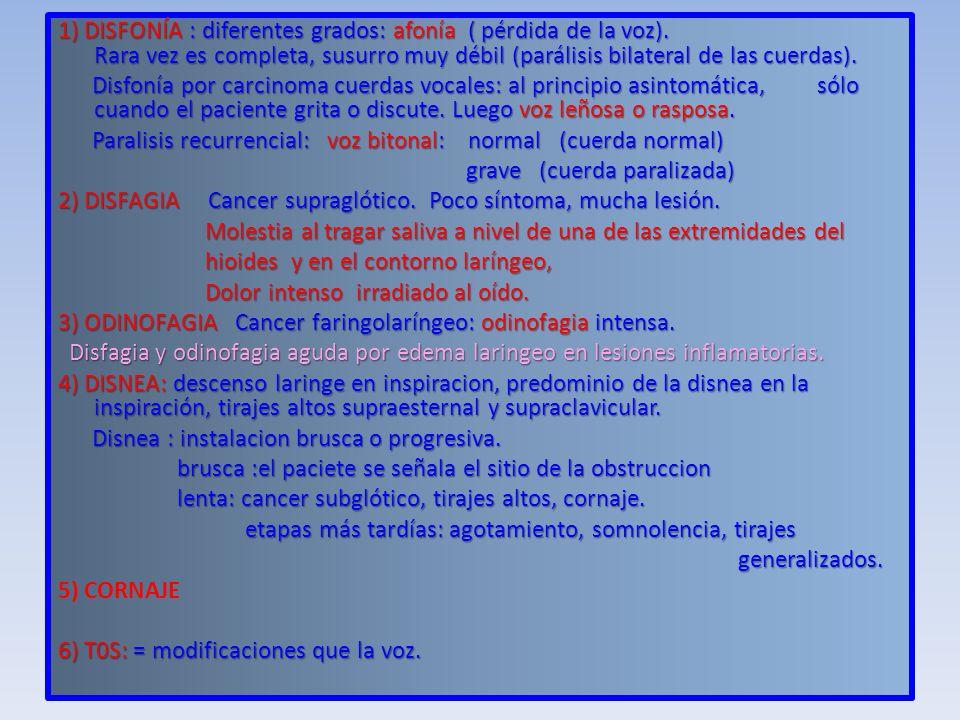 1) DISFONÍA : diferentes grados: afonía ( pérdida de la voz)