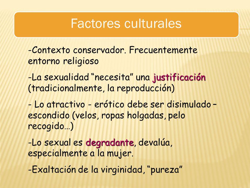 Factores culturales Contexto cultural conservador: