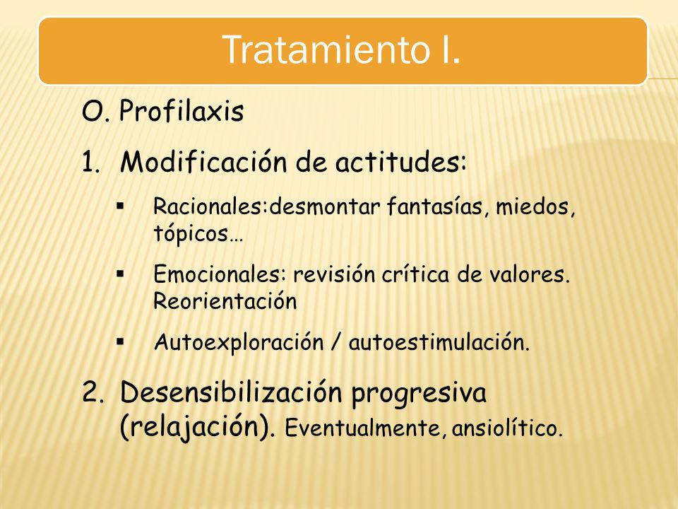 Tratamiento I. O. Profilaxis Modificación de actitudes: