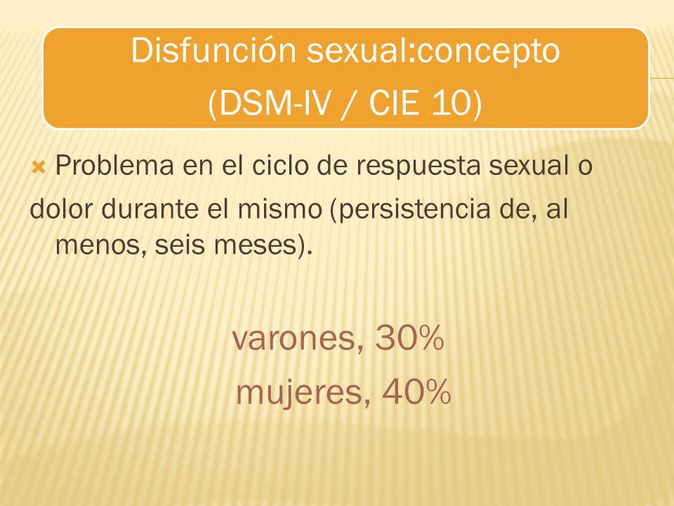 Disfunción sexual:concepto