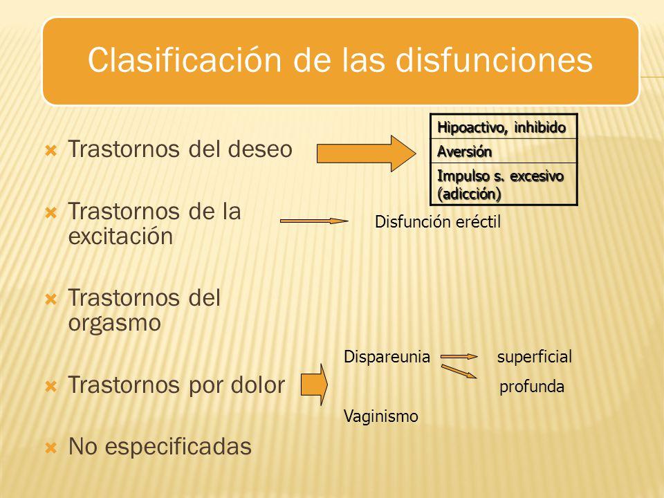 Clasificación de las disfunciones