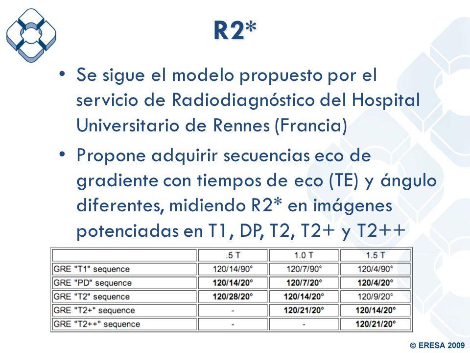 R2* Se sigue el modelo propuesto por el servicio de Radiodiagnóstico del Hospital Universitario de Rennes (Francia)